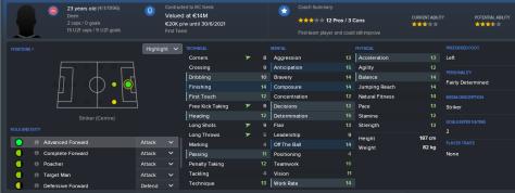 Marcus Ingvartsen_ Overview Profile