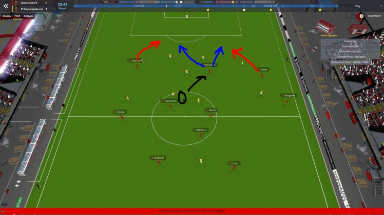 tactic with inside forwards