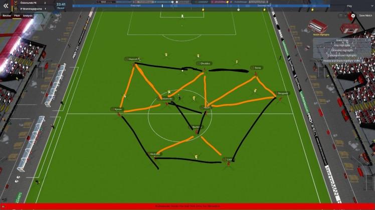 team shape triangles