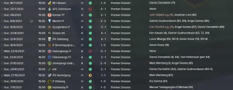 league form part 2
