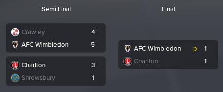 playoffs 2029