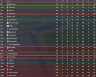 2 league one 20-21