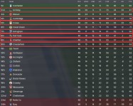 2 league two 20-21