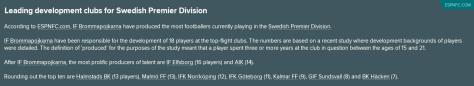 Development Allsvenskan