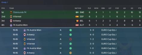 europa league group