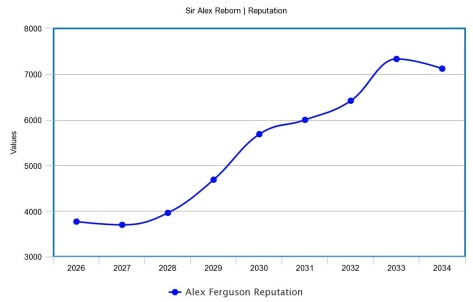rep graph part 6