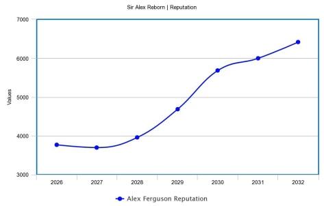 reputation graph part 5