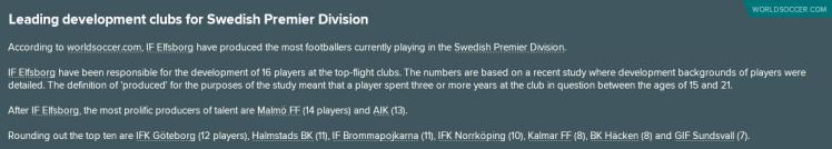 Spelare i Allsvenskan