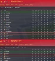 belgian pro league A 2