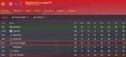 belgian pro league b 2