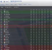 english championship 1