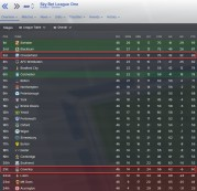 english league 1 1