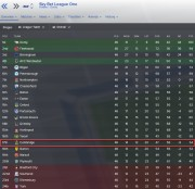 english league 1 2