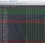 english league 2 1