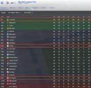 english league 2 2