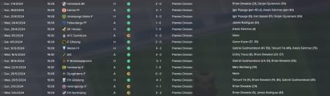 first half of league season