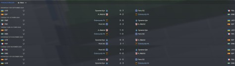 group stage results champions league