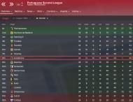 portuguese second league 1