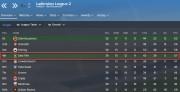 scottish league 2 2