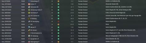 second half of league season