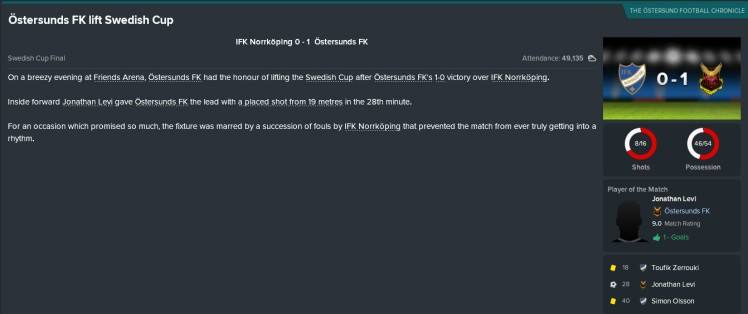 swedish cup win