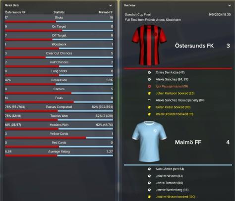 v malmo cup final