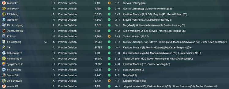 Allsvenskan sista matcher.png