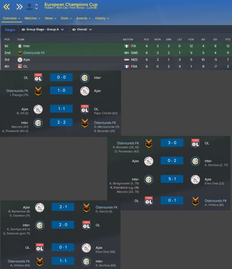 champions league group results
