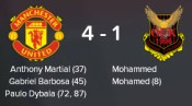 cl 1 loss v man utd