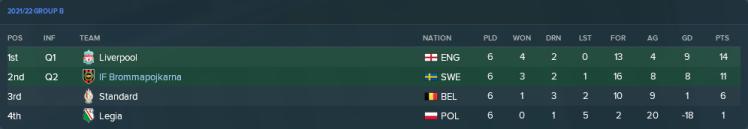 Europa League grupp