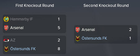 europa league knockout rounds