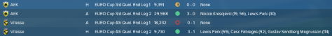 Europa League kval