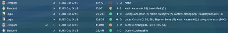 Europa League matcher