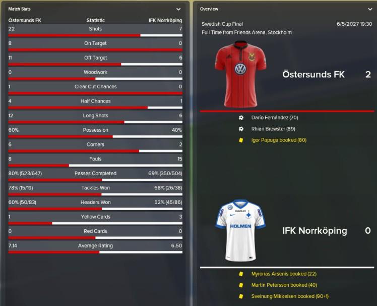 swedish cup final