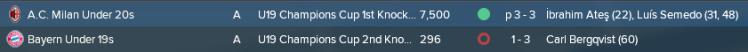 U19 ChL slutspel