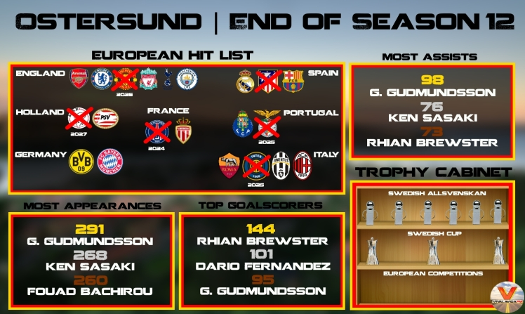 end of season graphic 12