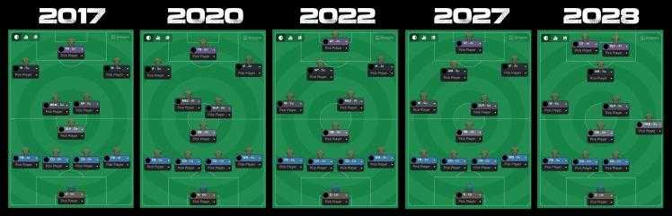 evolution of formation