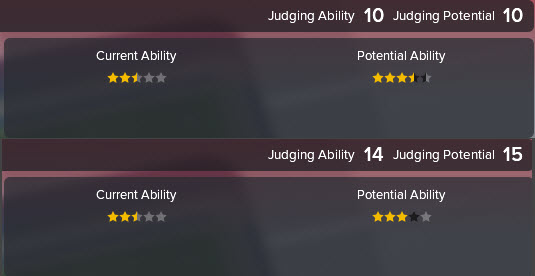 judging ability and potential