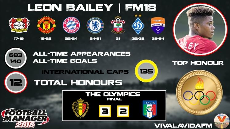 leon bailey graphic
