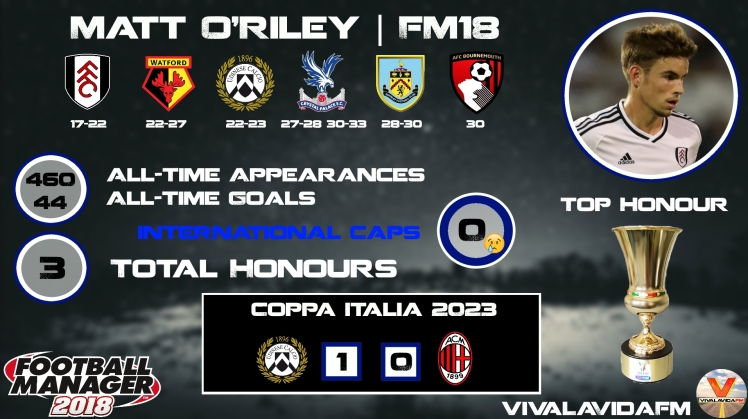 oriley graphic