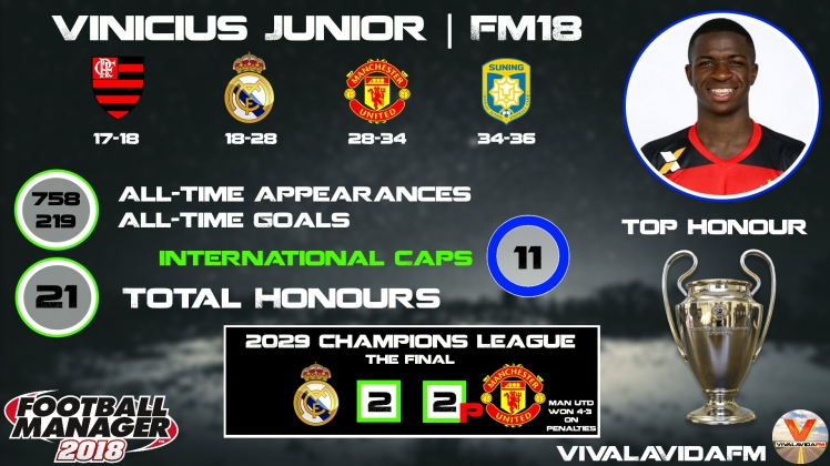 vinicius junior graphic