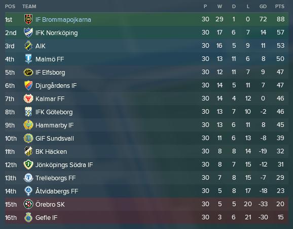 Allsvenskan.png