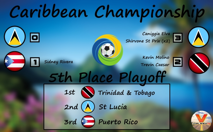 caribbean championship 5th place playoff graphic
