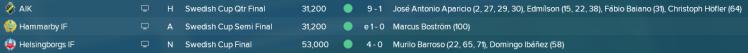 cup slutspel.png