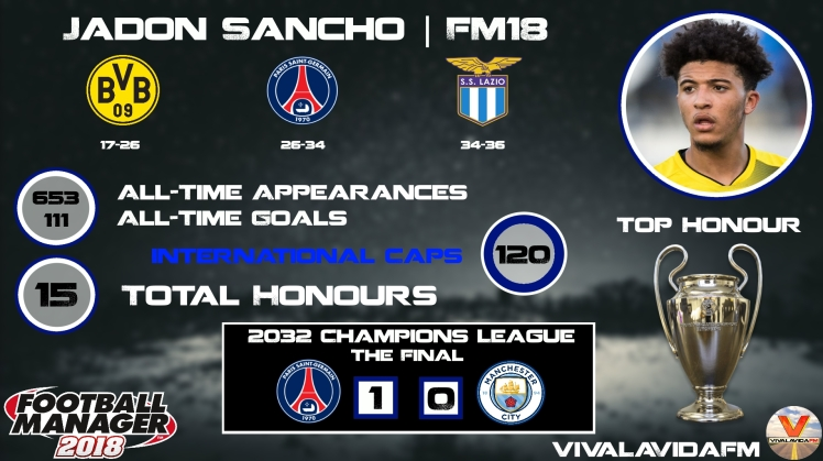 sancho graphic