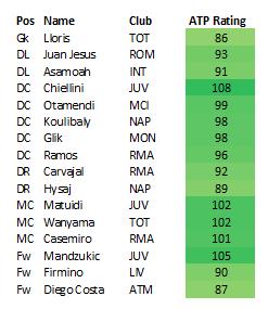 ATP Rating.png