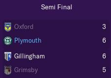 playoff semis