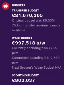 finances2