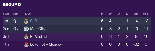 CL tabell.png
