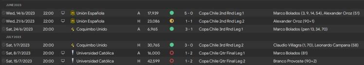 copa chile results